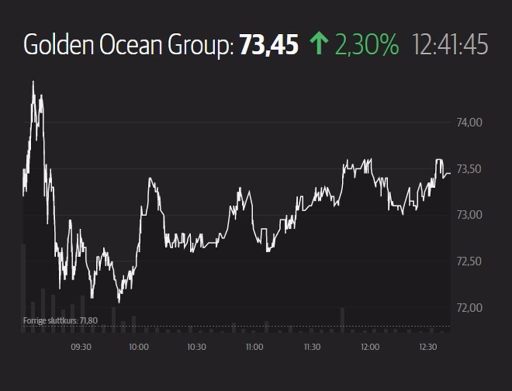 Dn investor golden ocean group gogl golden ocean group fandeluxe Images
